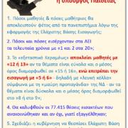 ΣΥΡΙΖΑ Βοιωτίας: Ας απαντήσει το ΥΠΑΙΘ πόσοι Βοιωτοί μαθητές θα μείνουν φέτος εκτός ΑΕΙ                                              180x180