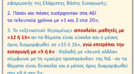 ΣΥΡΙΖΑ Βοιωτίας: Ας απαντήσει το ΥΠΑΙΘ πόσοι Βοιωτοί μαθητές θα μείνουν φέτος εκτός ΑΕΙ                                              275x150